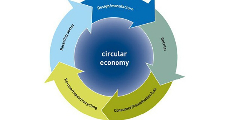 Circular economy MEP to boost renewables